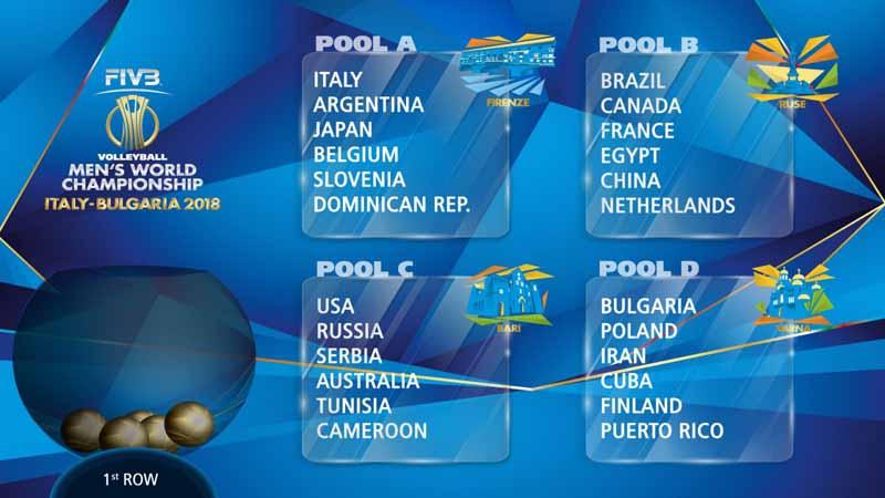 Volley, Mondiali 2018: l'Argentina di Velasco per gli azzurri