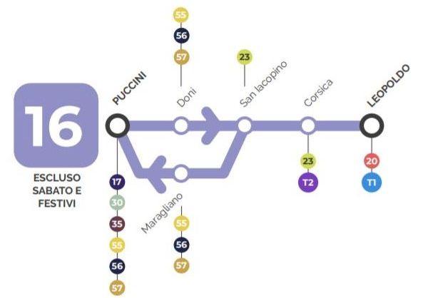 linea 16 nuovo percorso