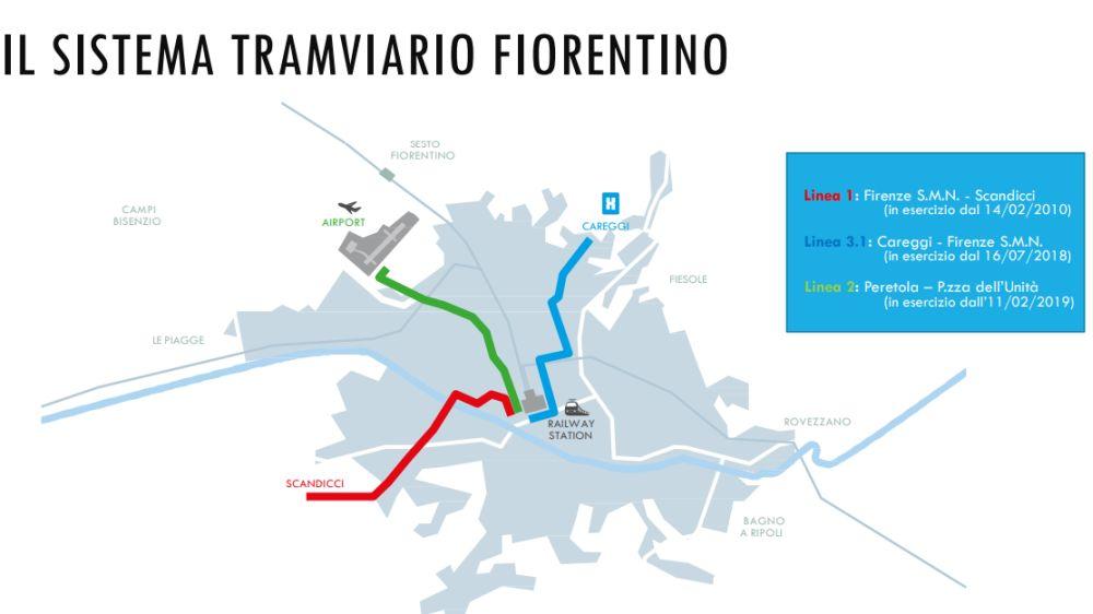 tramvia Firenze sistema tramviario