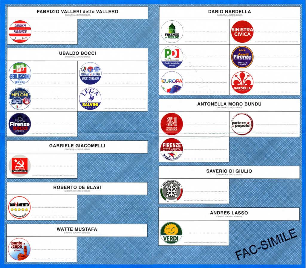 Elezioni comunali 2019 Firenze facsimile scheda