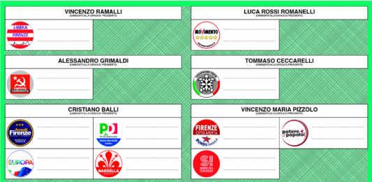 Elezioni Firenze, il facsimile della scheda