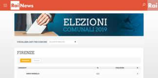 risultati elezioni Nardella Firenze ballottaggio Livorno