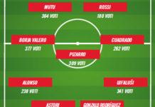 Fiorentina, formazione ideale era Della Valle