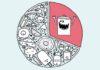 To Good to Go: basta sprechi, l'invenduto si vende con un'app