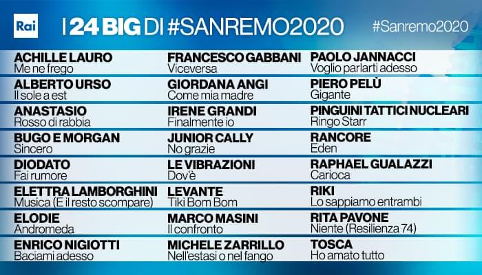 Cantanti Big gara Sanremo 2020