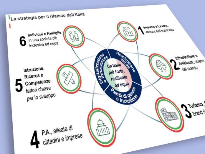 Piano Colao: smart working, scuola, turismo. Il testo pdf del rapporto in download