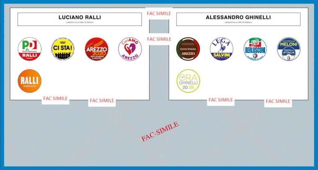 Elezioni comunali Arezzo ballottaggio fac simile scheda