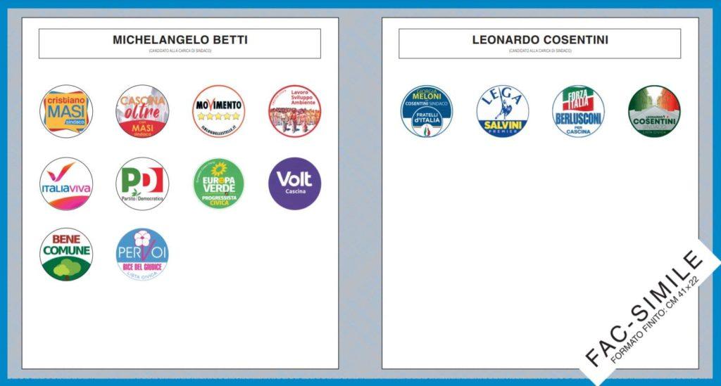 Elezioni comunali Ballottaggio Cascina fac simile scheda